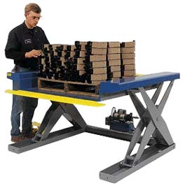 Lift and tilt tables ergonomic products